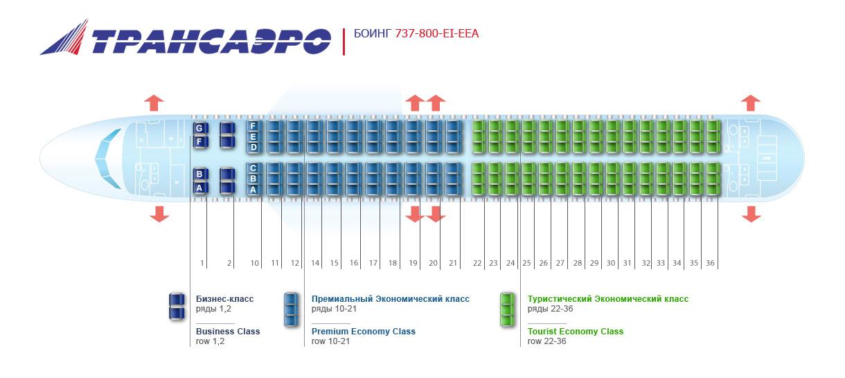 Стоимость Boeing-737-800NG