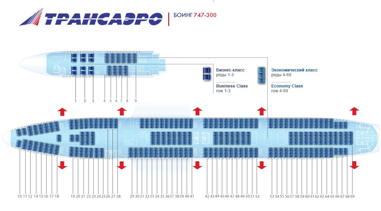 Боинг 747-300 схема салона