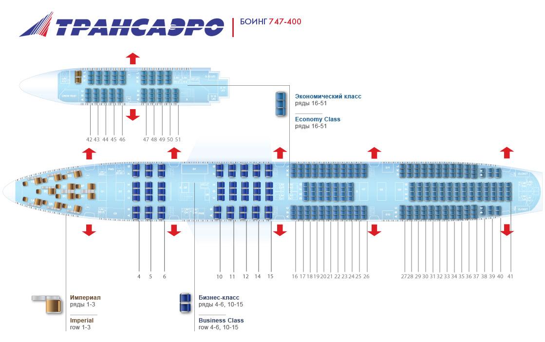 Боинг-747-400 внешне