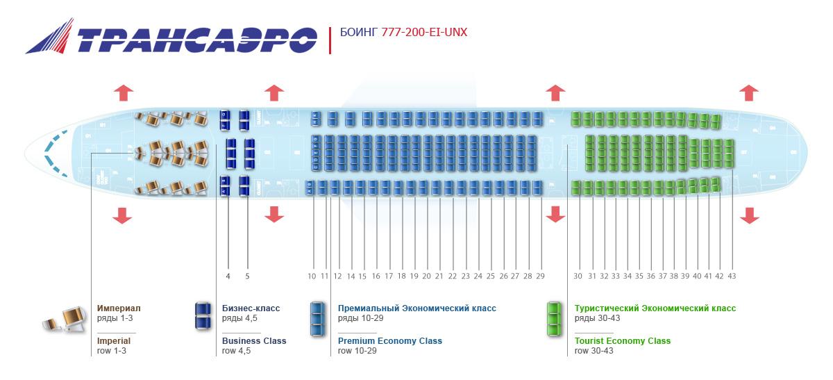 Боинг 777 200 схема салона