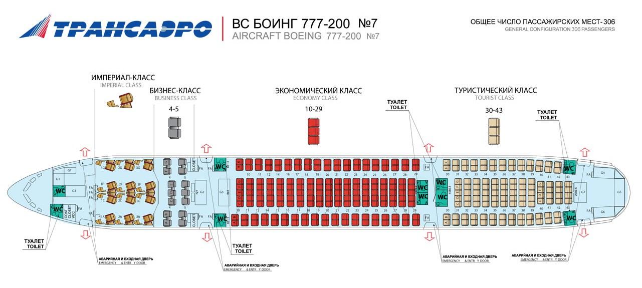 Боинг 777-200 разрабатывался