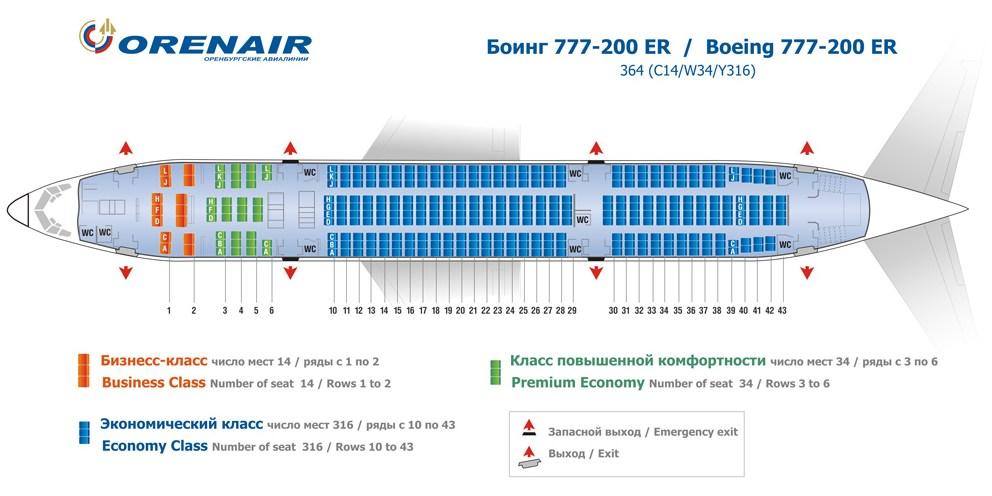 Самолеты Боинг 777-200 ER