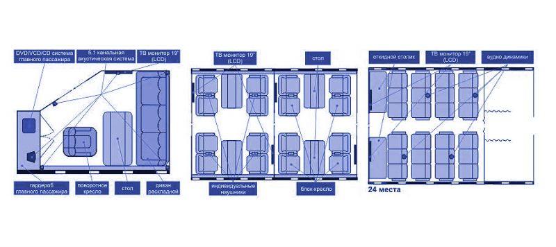 Схема мест як-42 ижавиа