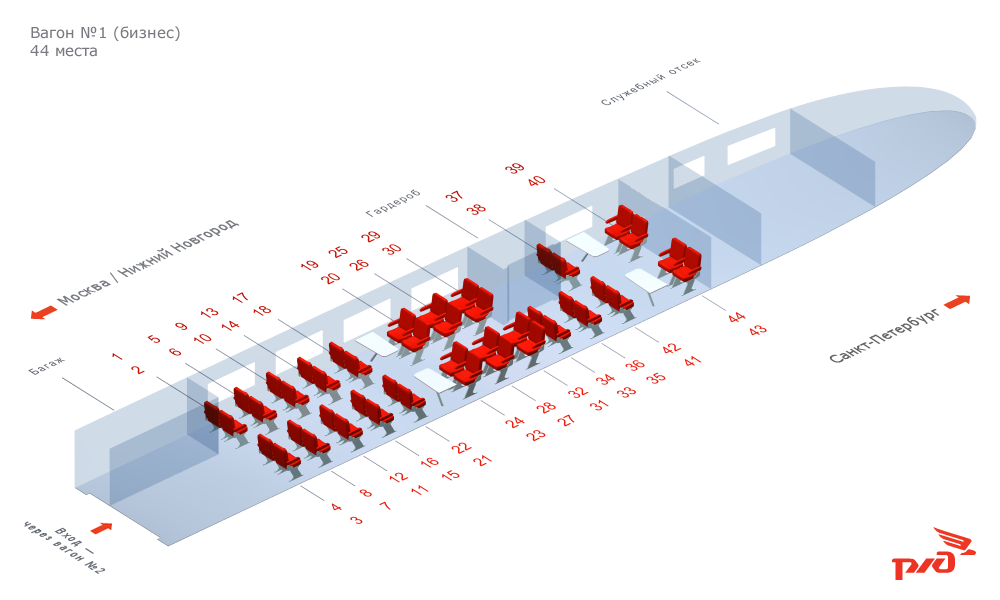 Схема расположения мест в ласточке ростов-кисловодск