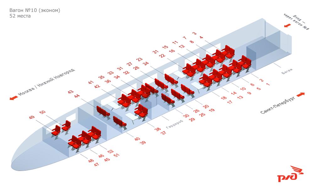 План вагонов поезда Сапсан