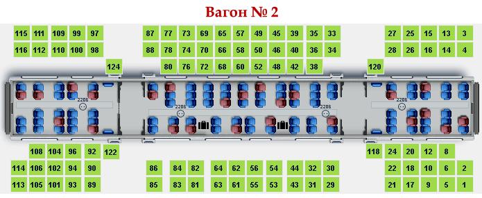 Схема второго вагона поезда