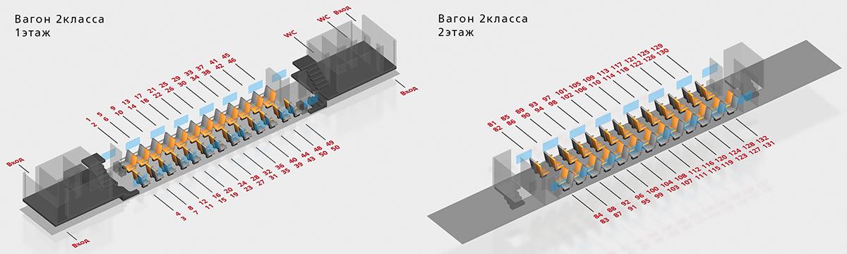 Полный размер схемы вагона