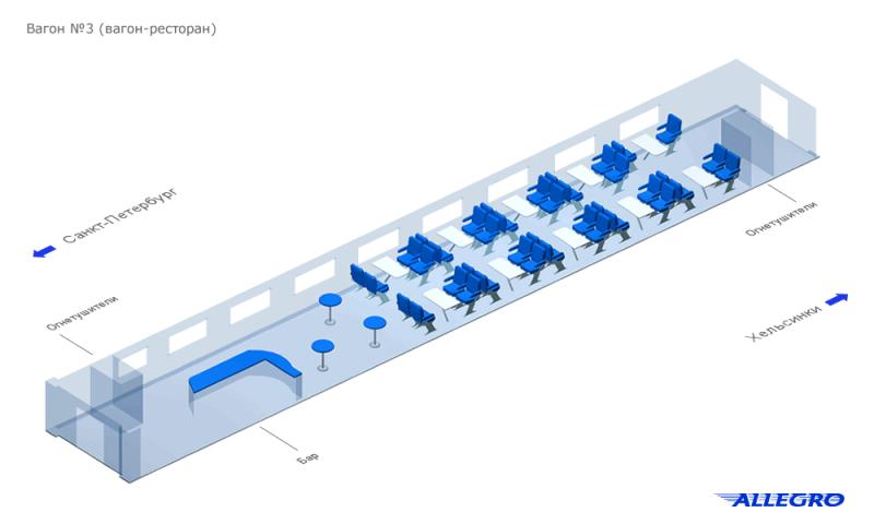 Схема вагона поезда Аллегро